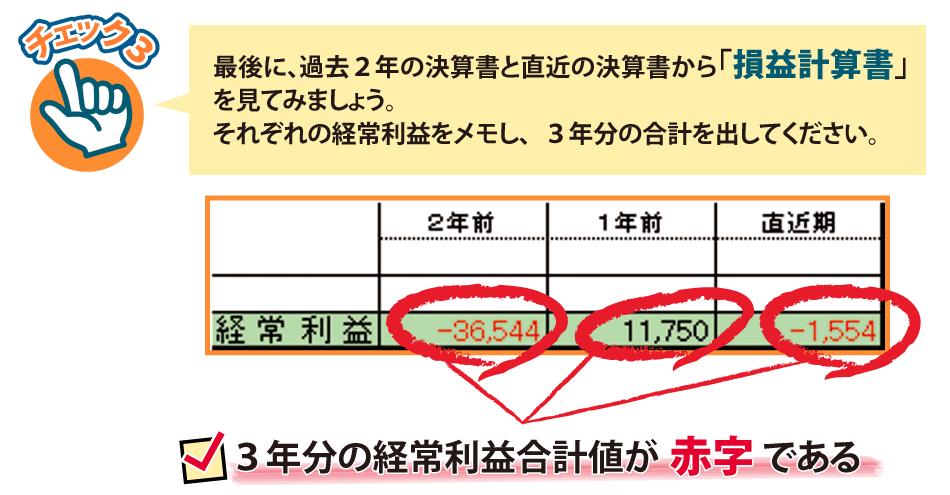 さらに、過去2年分の決算書も取り出してください。それぞれの「損益計算書」に記載された経常利益をメモして、3年分の値を合計してください。赤字になっていませんか?